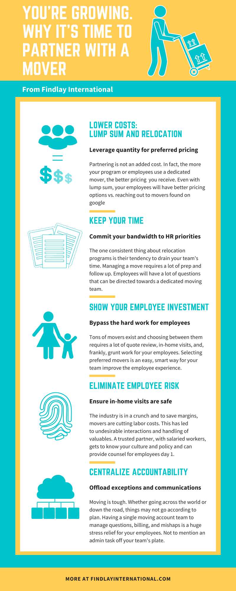 Partnering with a corporate mover infographic